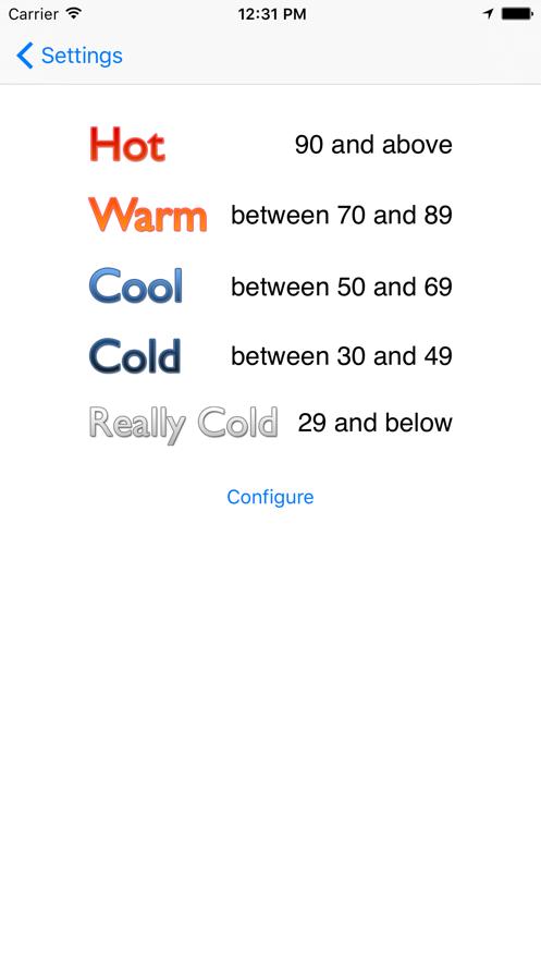 iDress for Weather App 截图