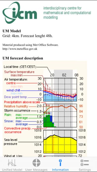messages.download UM Meteo software