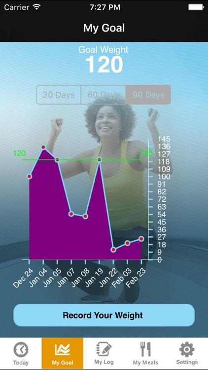EZDietPlanner & Fitness Tracker