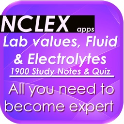 NCLEX Lab values & pharmacology 2200 Notes & Quiz