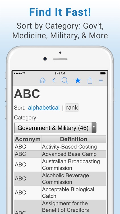 Acronym Finder - Acronyms, Abbreviations, Initialisms, and more