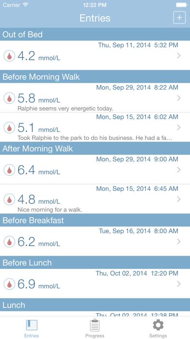 GlucoSweet - Diabetes Logbook by Sockii Pty Ltd (iOS, United States
