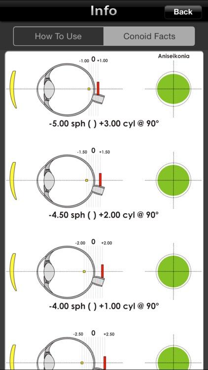 "Rule Of Conoid - Simulate the ""circle of least confusion"" on prescription eyeglasses. screenshot-4"
