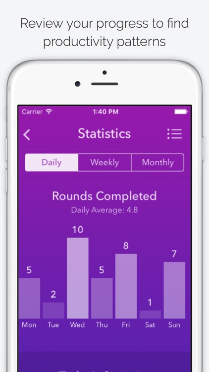 Miracle Timer - Be Productive - Perfect for work and study - Overcome procrastination and build healthy habits