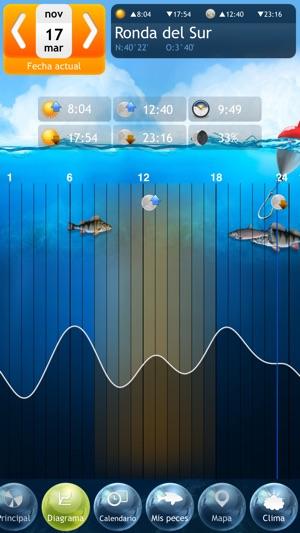 Calendario De Pesca.Pesca Deluxe Mejores Momentos Para Pescar Y Calendario De Pesca