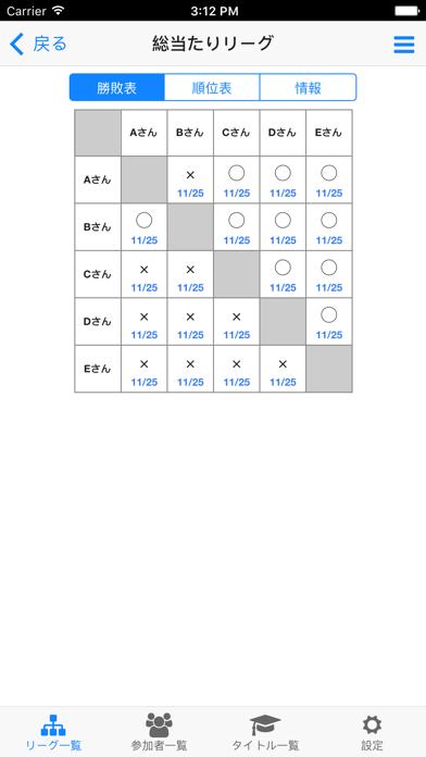 https://is5-ssl.mzstatic.com/image/thumb/Purple69/v4/b4/c8/5f/b4c85f27-4162-ea35-b082-795f87ab39a8/pr_source.png/392x696bb.png