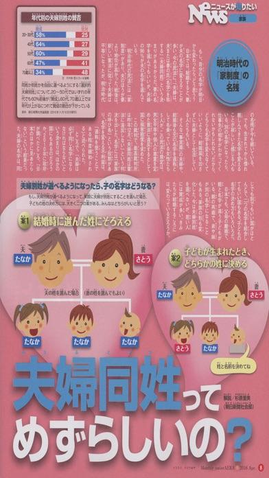 月刊ジュニアエラ ScreenShot2