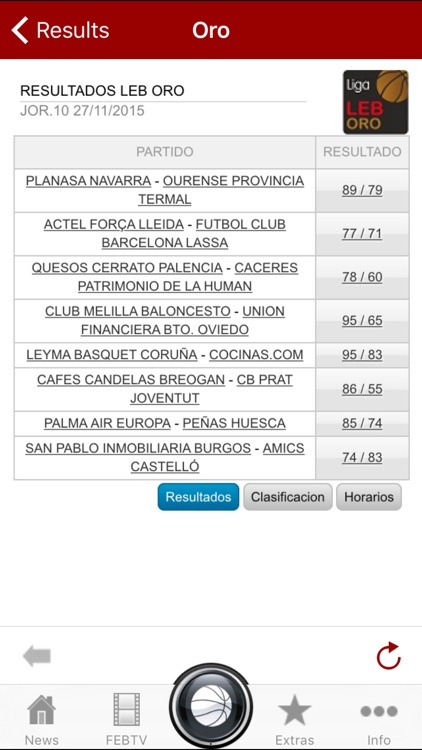 Spain Basketball League Scores screenshot-3