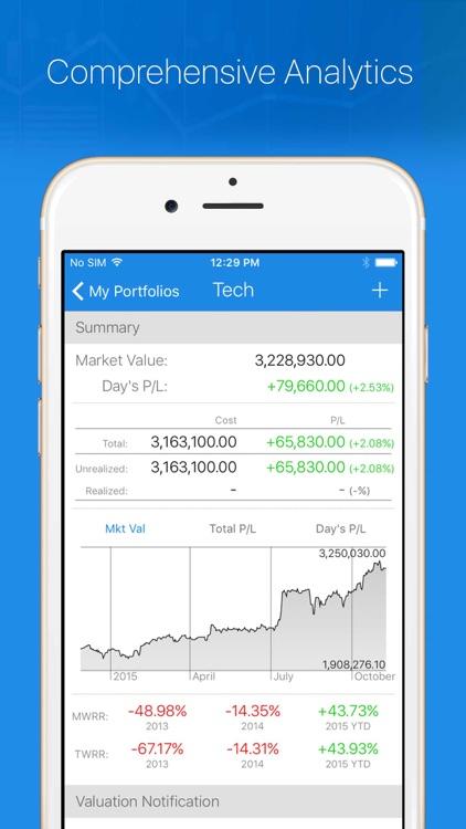 Ticker : Stocks Portfolio Manager for Investors