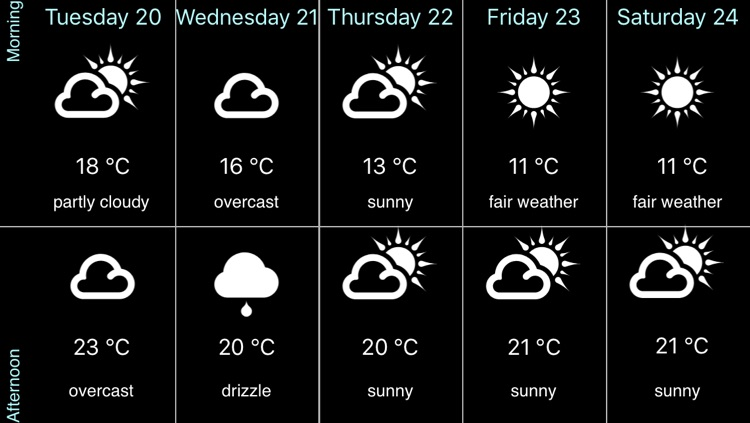 Weather for Italy Pro screenshot-4