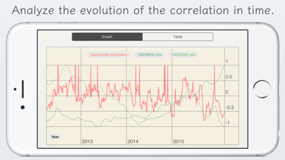 FX Corr - currency correlation for foreign exchange market - dollar, euro  rates | App Price Drops