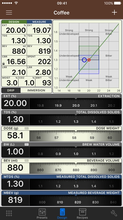VST CoffeeTools™ PRO for iPhone