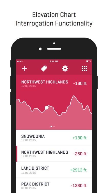 Ella - GPS Elevation Tracker