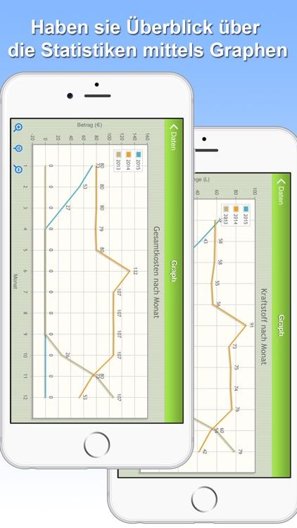 Kraftstoffverbrauch screenshot-4