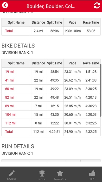 Tri Race Tracker for Ironman app image