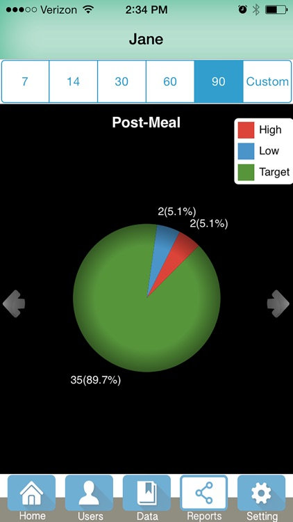 On Call Anywhere Diabetes Manager screenshot-3