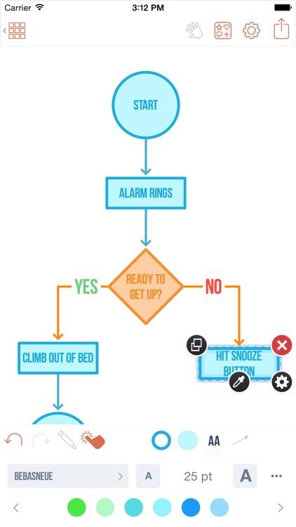 Grafio 3 - Diagrams & ideas