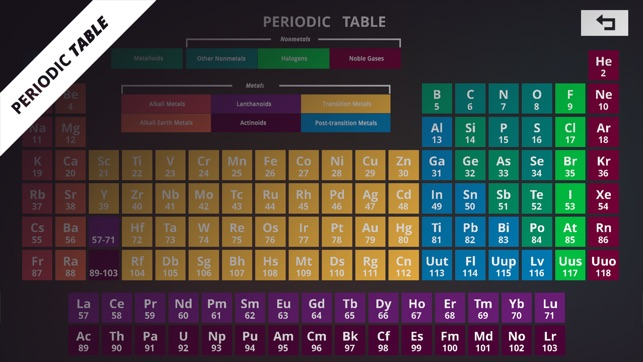 Periodic table game on the app store iphone ipad urtaz Choice Image