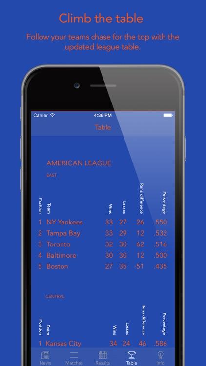 Go NYM Baseball! — News, rumors, games, results & stats! screenshot-3