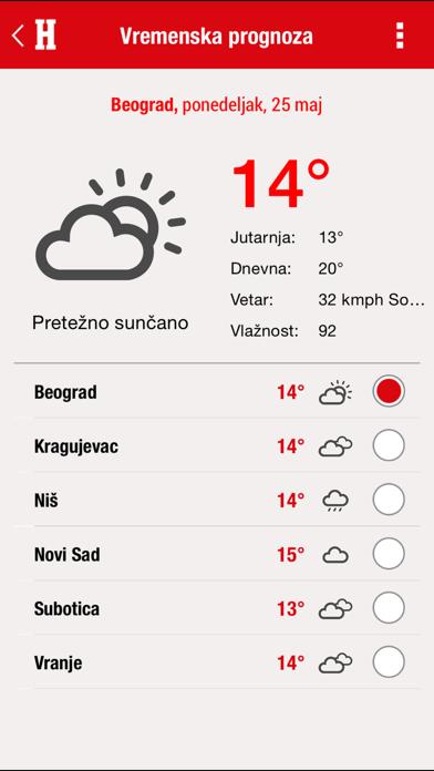 App Shopper Večernje Novosti News