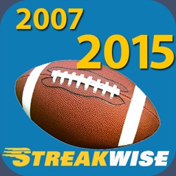 Draft•Tracker® 2015: Complete Analysis from 2007