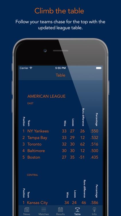 Go Houston Baseball! — News, rumors, games, results & stats! screenshot-3