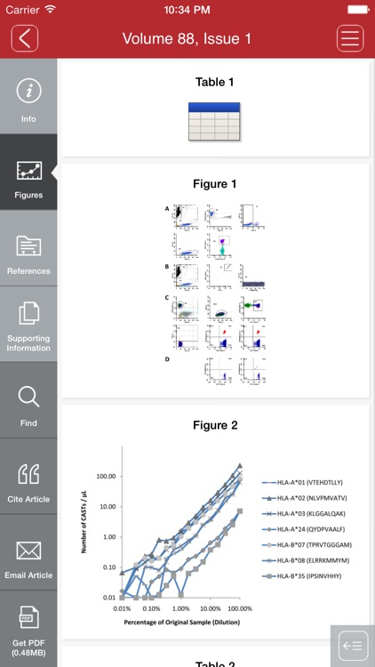 Cytometry Part B Clinical Cytometry screenshot-3