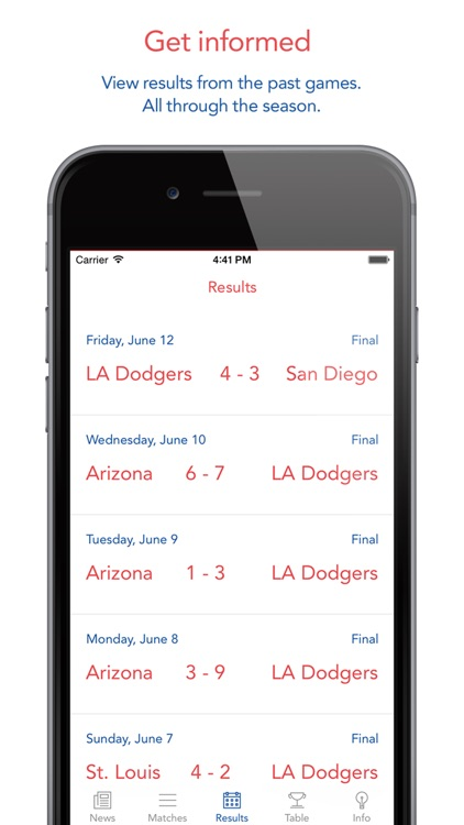 Go LAD Baseball! — News, rumors, games, results & stats!