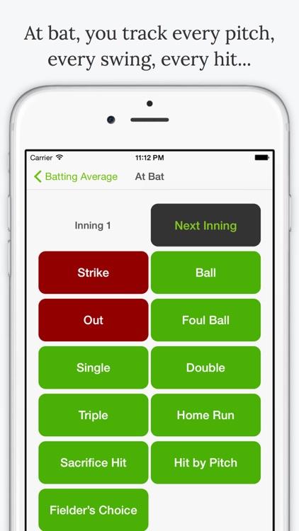 Batting Average - Baseball Stats