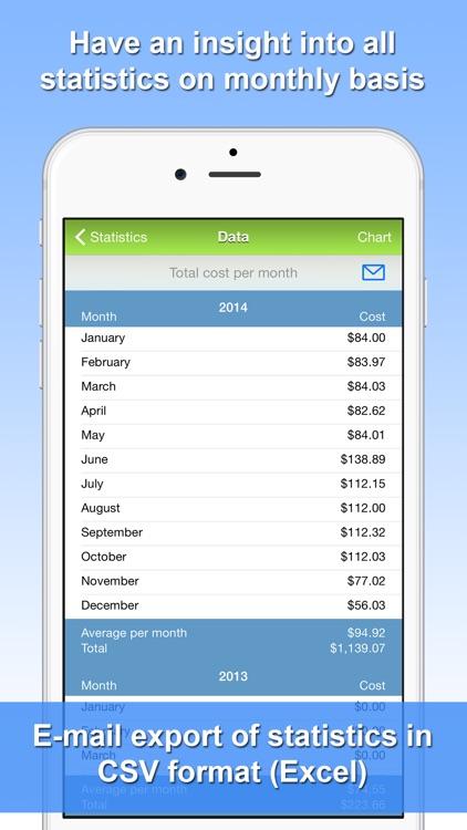 Gasoline Consumption screenshot-3