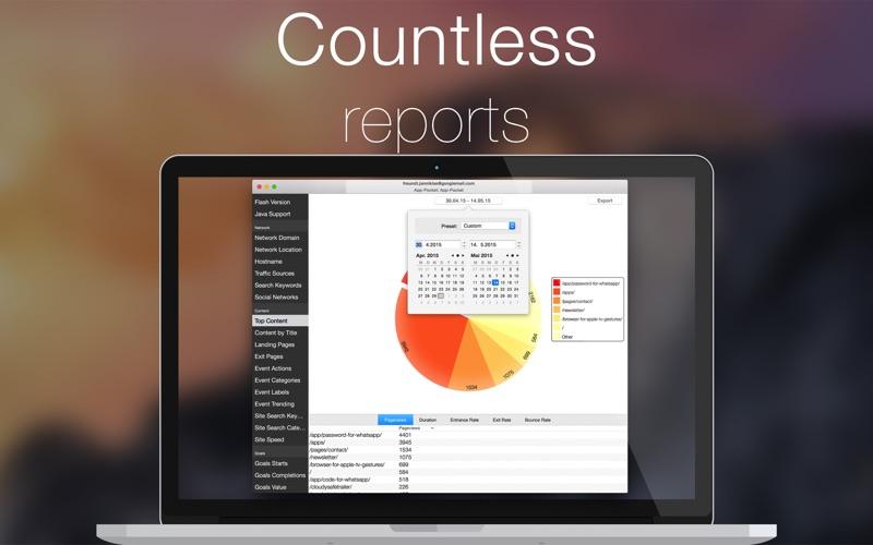 Statistics for GoogleAnalytics Screenshots