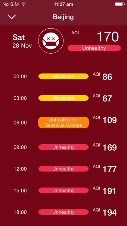 China Air Quality Forecast - PM2.5 smog daily and hourly trend screenshot-3