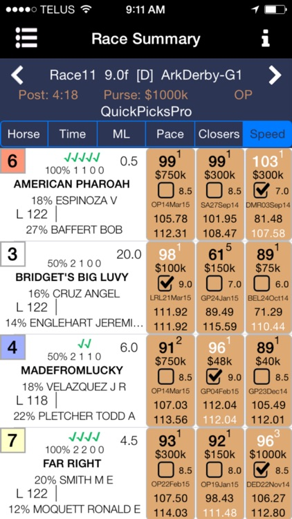 QuickPicksPro for Horse Racing Kentucky Derby Edition