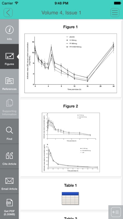Clinical Pharmacology in Drug Development screenshot-3
