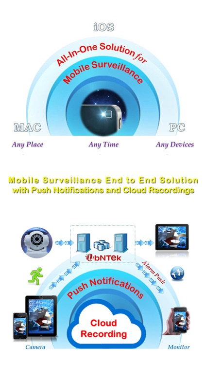 uMobileCam: All-In-One Mobile Surveillance