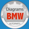 Parts and diagrams for BMW