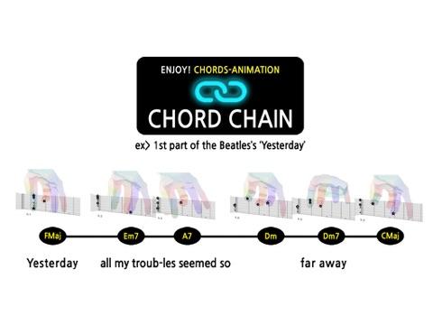Awadon Chord 3d Guitar Ukulele And Guitalele 3d Fingering Model