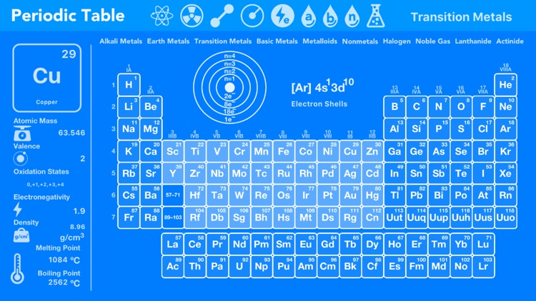 Periodic Table Chemistry screenshot-3