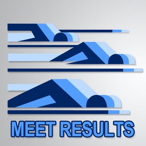 Meet Results