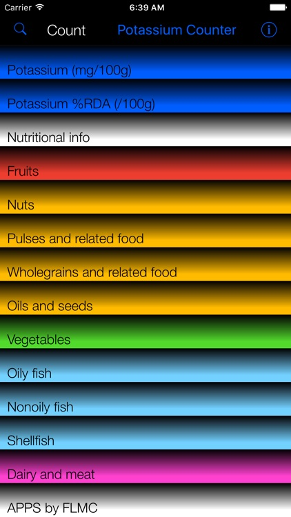 Potassium Counter & Tracker for Healthy Food Diets