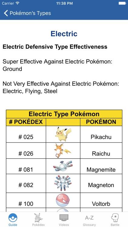 Ultimate Trainer Guide for Pokémon GO - Vídeos & Tips+