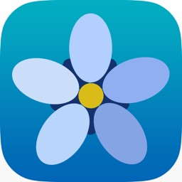 FORGET-ME-NOT Speech Into Text Transformation!