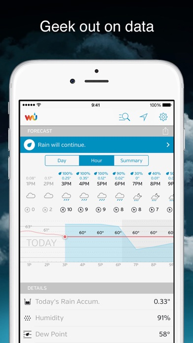 Weather Underground: Forecast for Windows