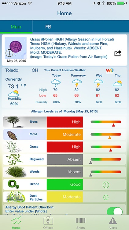 Allergy Pollen Count