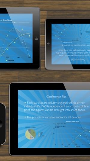 Conference Pad Screenshot