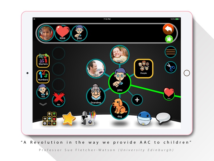 AAC | AACORN Speech + Language