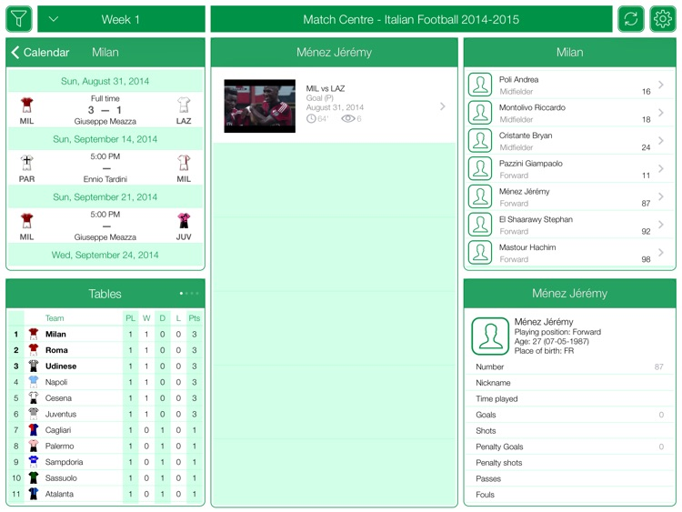 Italian Football Serie A 2014-2015 - Match Centre