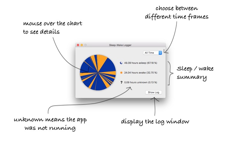 Sleep-Wake Logger скриншот программы 1