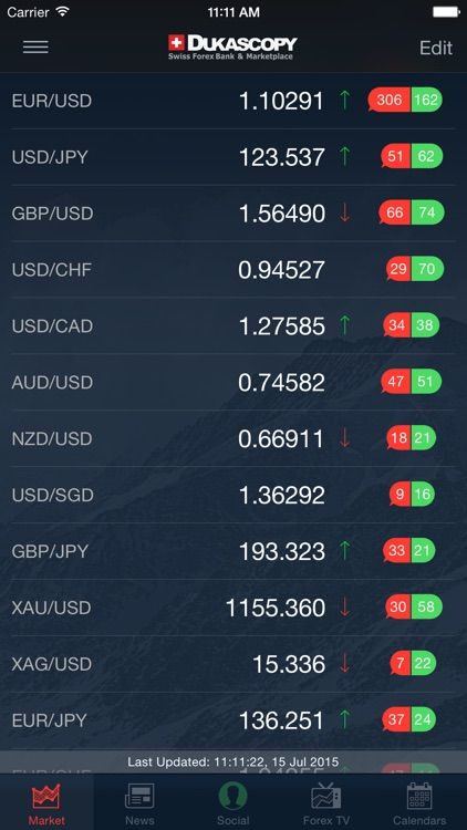 Swiss Forex screenshot-0