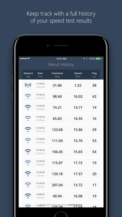 Simple Speed Test WiFi & Mobile Internet Analyzer